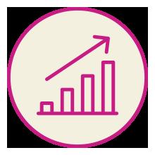 delineate bertie improve marketing ROI
